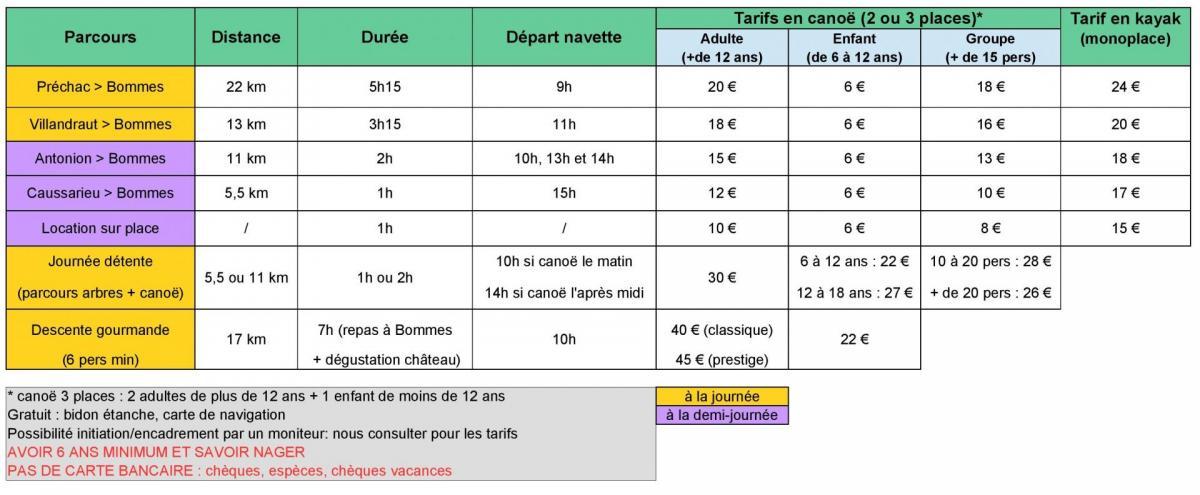 Tableau recap prix parcours page 3